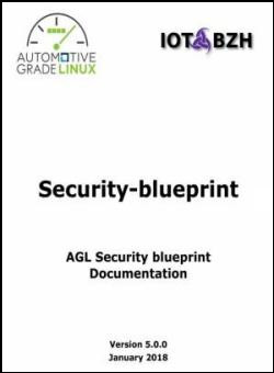 Ioth publications agl security blueprint available online on agl doc website has been revamped and completed by vincent nieutin ioth a proposal has been posted online malvernweather Image collections